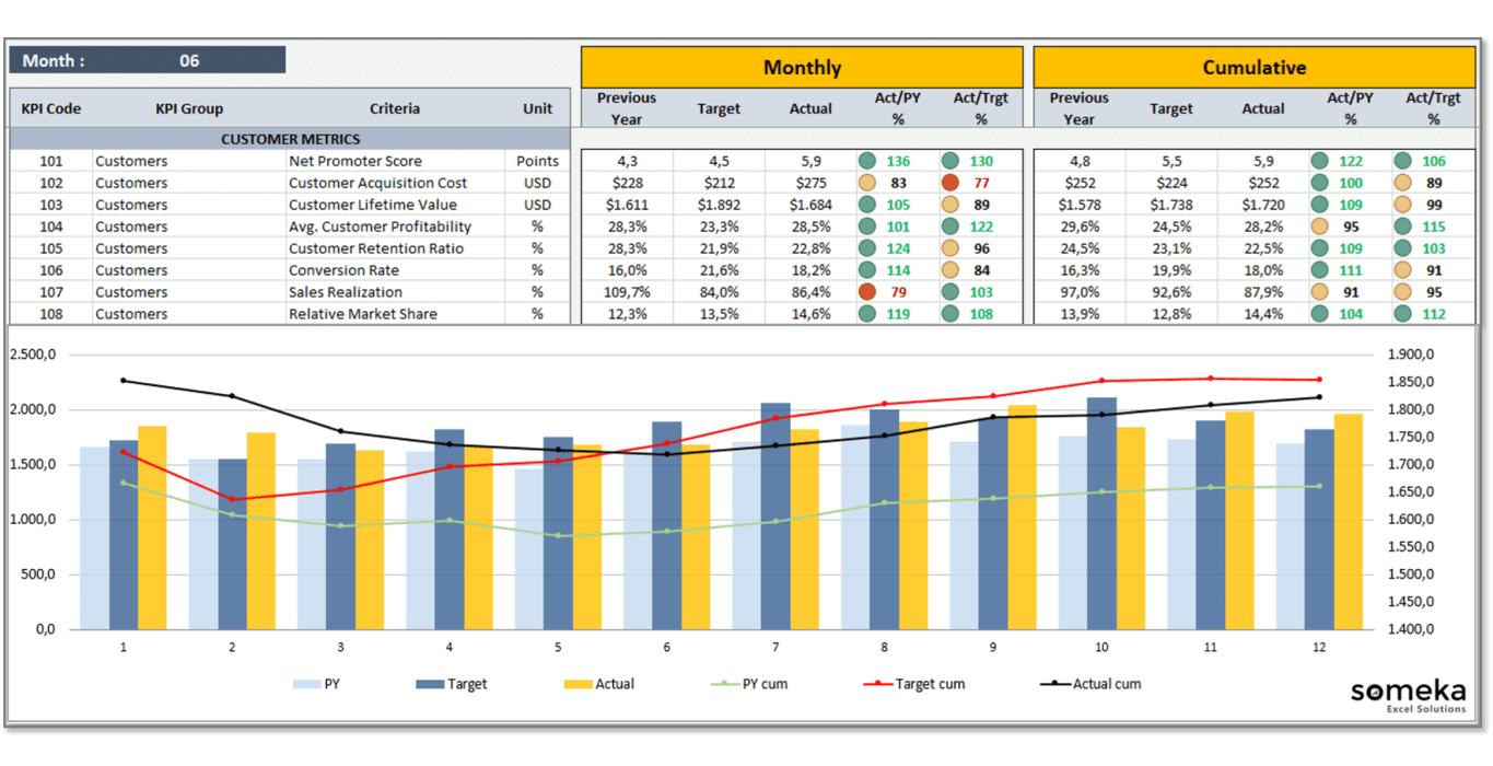 Excel small business management templates and spreadsheets accmission Gallery