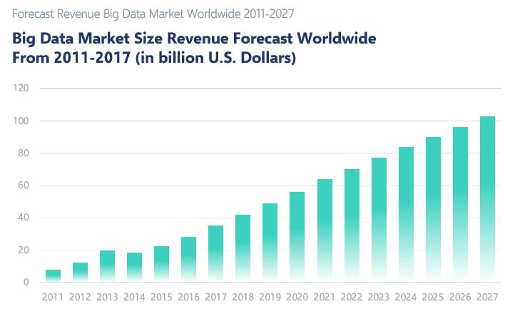 10-Big-Data-Trends-Someka-Blog.png
