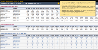 financial modelling templates - hr kpi dashboard template ready to use excel spreadsheet