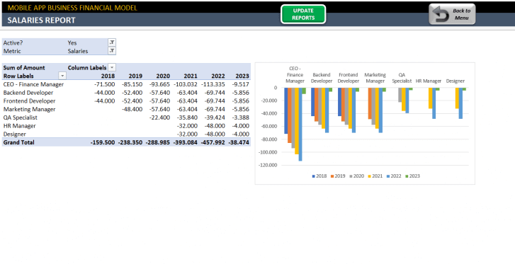 Mobile App Financial Model Excel Template - Someka S09