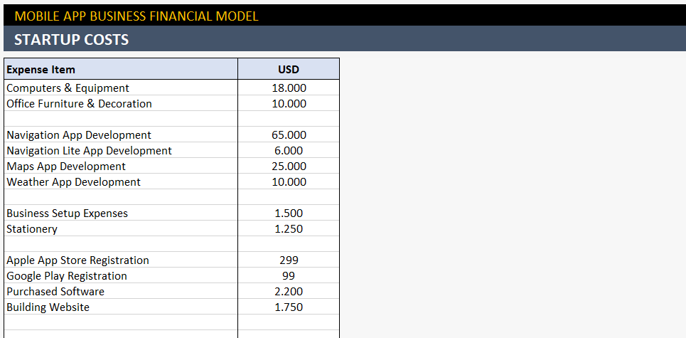 Mobile App Financial Model Excel Template - Someka TextSS14