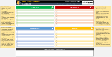 SWOT Analysis Template - Someka SS1