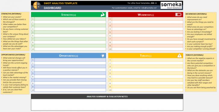 SWOT Analysis Template - Someka SS1