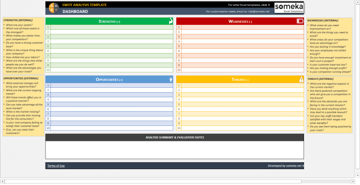 SWOT Analysis Template - Someka SS12