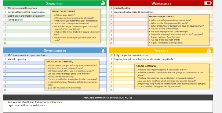 SWOT Analysis Template - Someka SS4