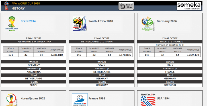 World Cup 2018 Excel Template - Someka SS08