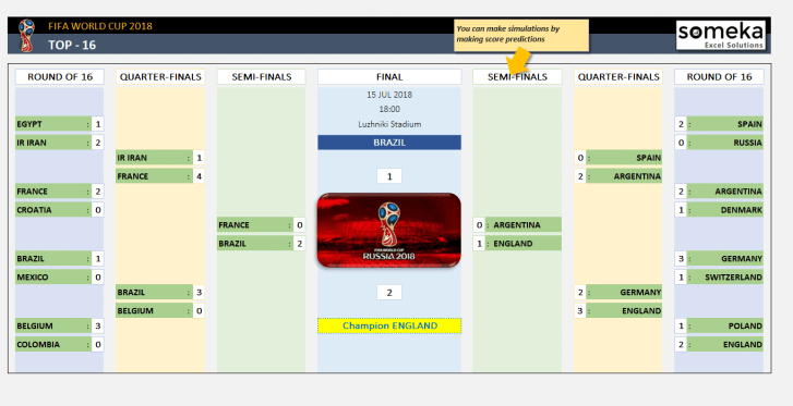 World Cup 2018 Excel Template - Someka SS11