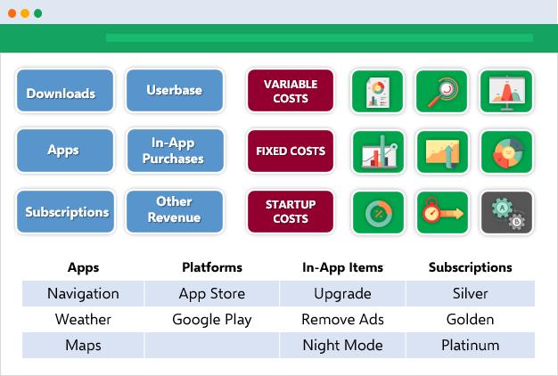 mobile-app-financial-model