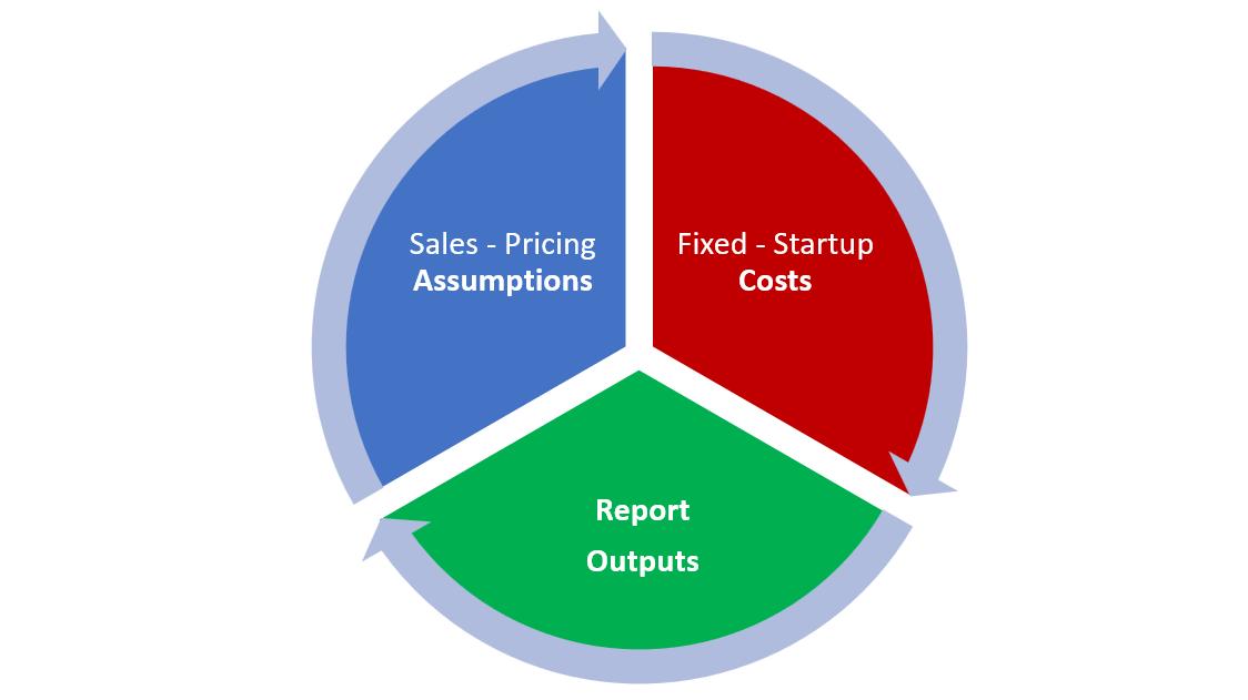 Process Chart - 01