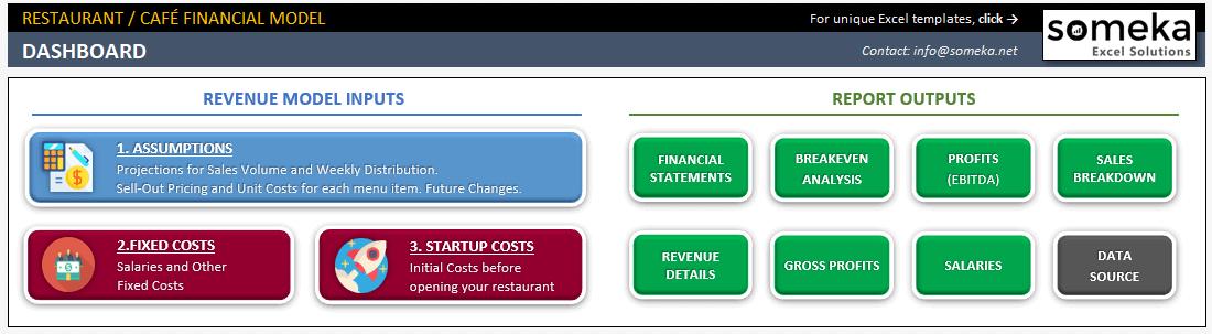Restaurant Financial Plan Excel Template 02 - Dashboard Navigation