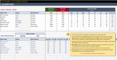 Restaurant Financial Plan Excel Template - Someka S02