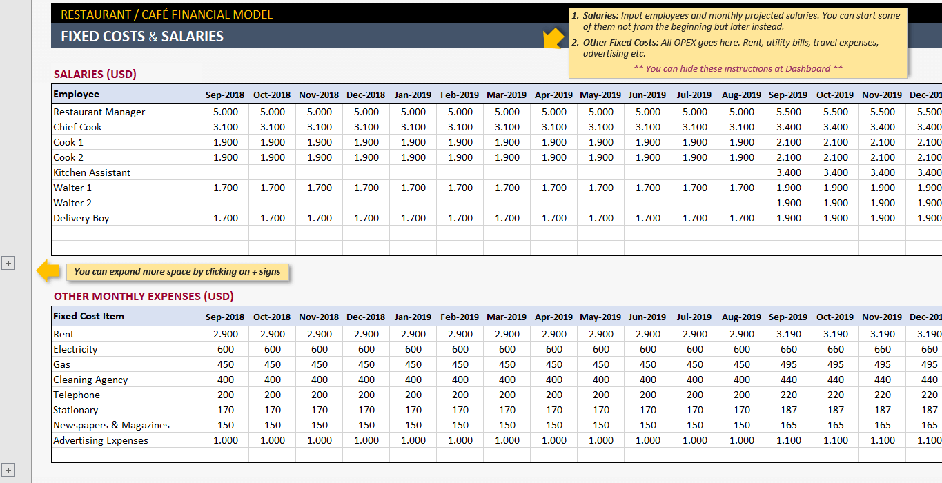 Restaurant Financial Plan Template In Excel