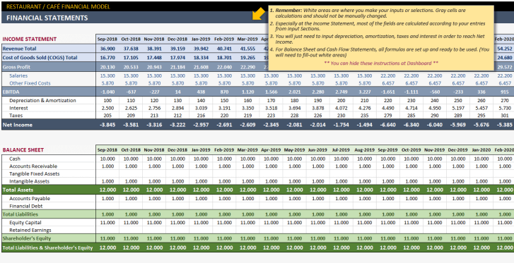 Restaurant Financial Plan Excel Template - Someka S06