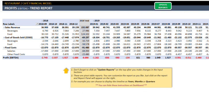 Restaurant Financial Plan Excel Template - Someka S07