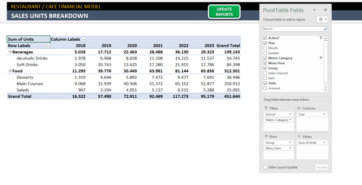 Restaurant Financial Plan Excel Template - Someka S09