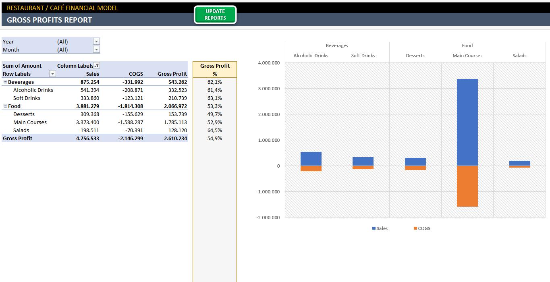 Restaurant Financial Plan Excel Template - Someka S11