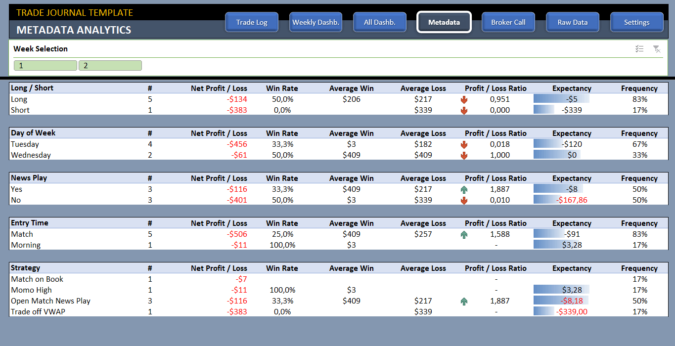 Trading Journal Template in Excel - Ready to Download