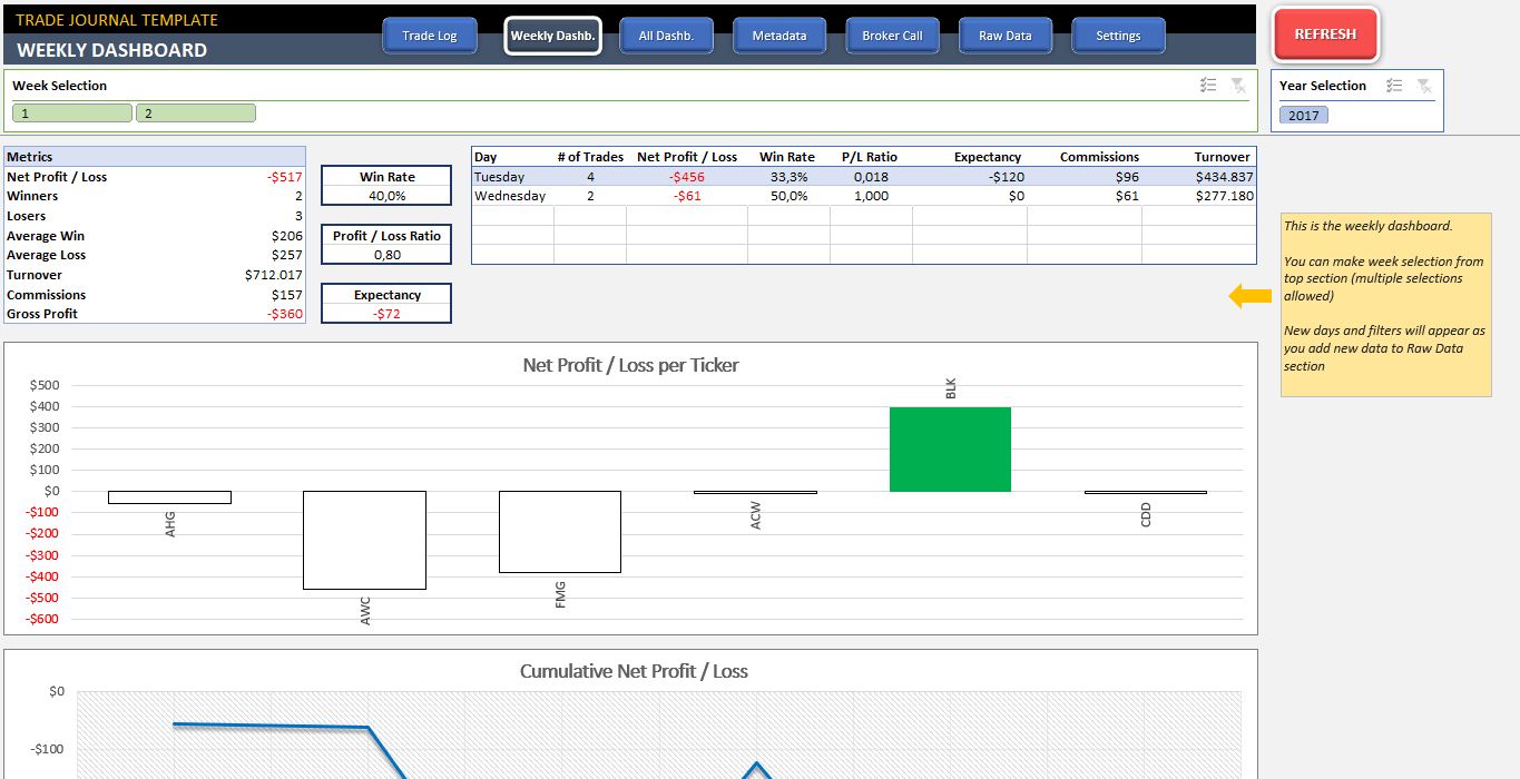 Excel Trade Journal | Ready-to-Use Spreadsheet Template for Traders