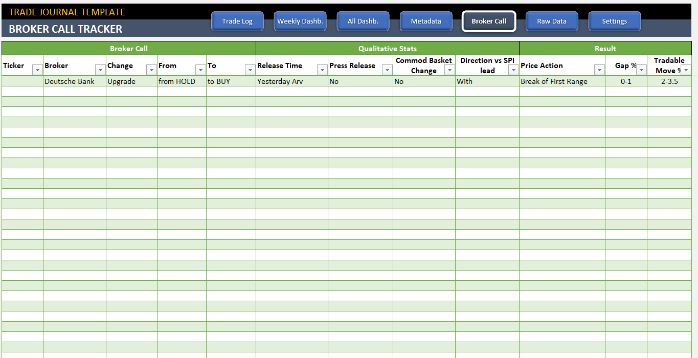 trading journal template in excel