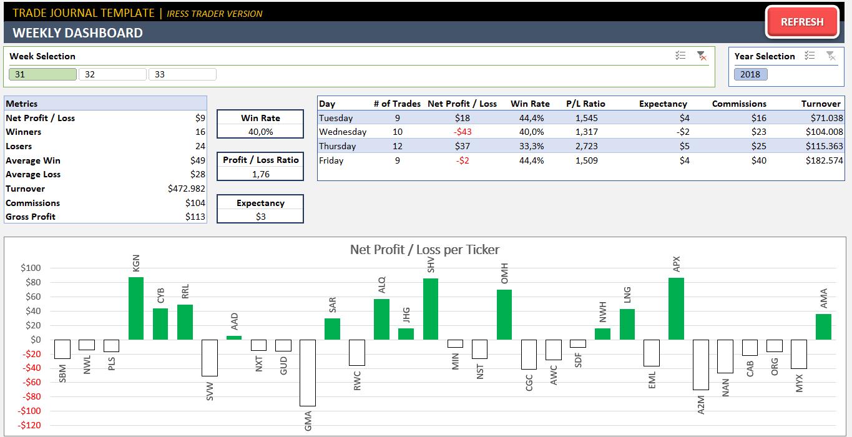 Forex backtesting excel download