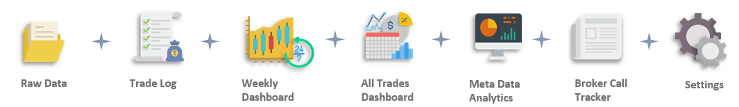 Trading-Journal-Excel-Template-Flow-S01