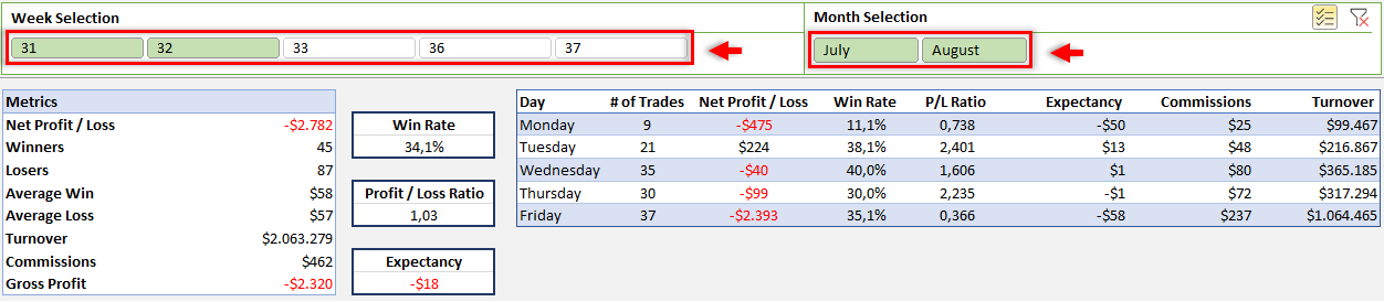 Trading-Journal-Excel-Template-S05-1