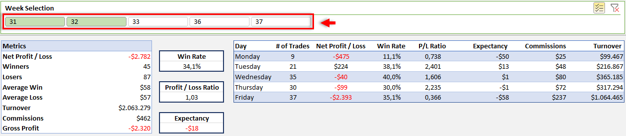 Trading-Journal-Excel-Template-S05