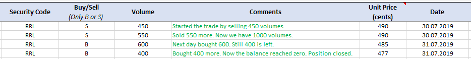 trade-journal-faq-position-closed-example-1