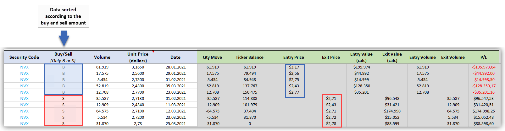 trading-journal-excel-template-faq-8-order