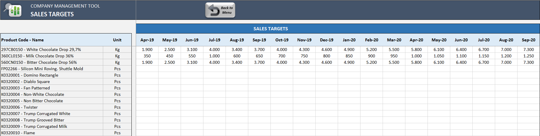 Small-Business-ERP-Template-05-Sales Targets
