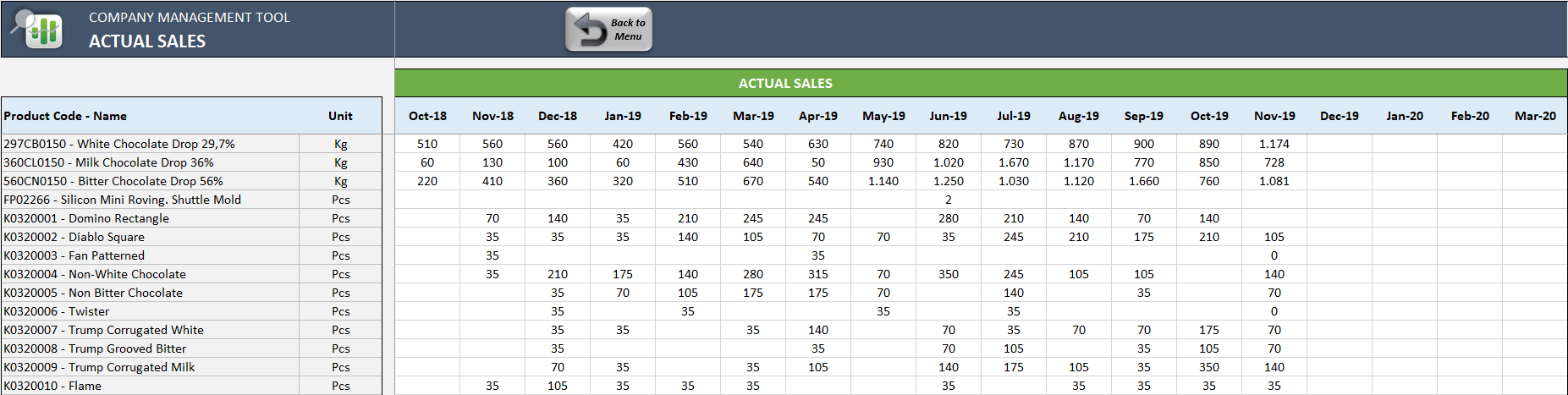 Small-Business-ERP-Template-06-Actual Sales