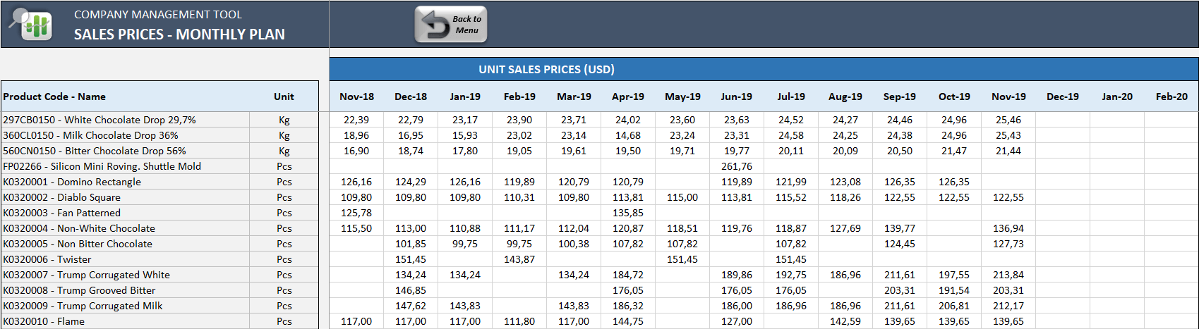 Small-Business-ERP-Template-08-Sales Prices