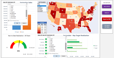 US-Sales-Report-Template-SS2-1