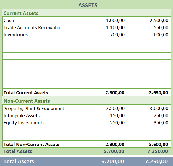 Balance-Sheet-Template-Someka-03-Assets