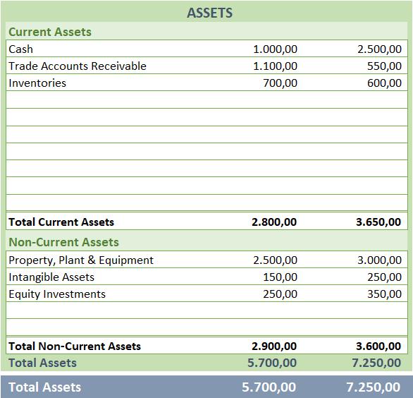 Balance-Sheet-Template-Someka-03-Assets