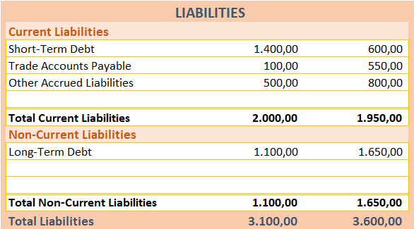 Balance-Sheet-Template-Someka-04-Liabilities