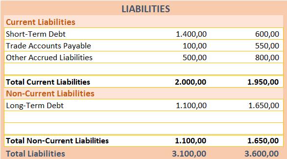 Balance-Sheet-Template-Someka-04-Liabilities