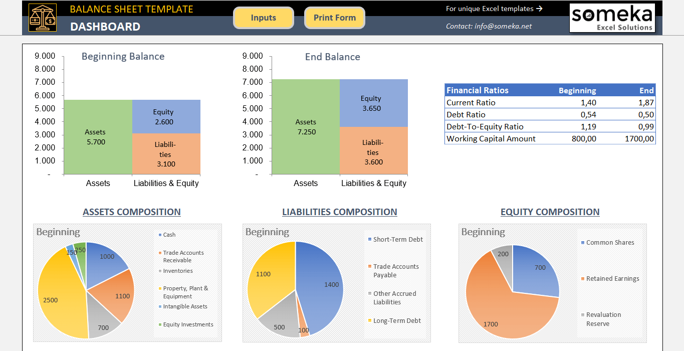 Excel Balance Sheet Template - Free Accounting Templates