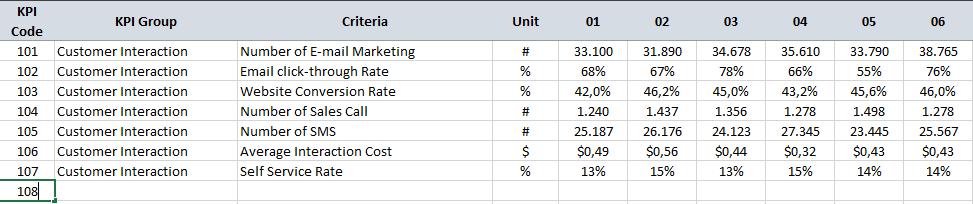 CRM-KPI-Dashboard-Excel-Template-Someka-S03-New-Row