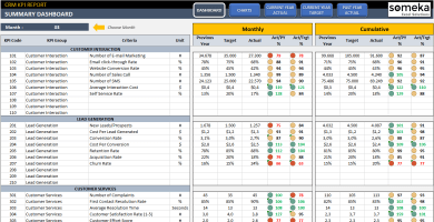 CRM-KPI-Dashboard-Excel-Template-Someka-SS1-1