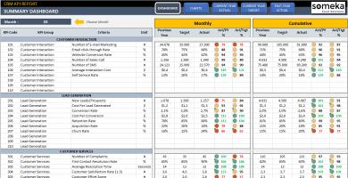 CRM KPI Dashboard