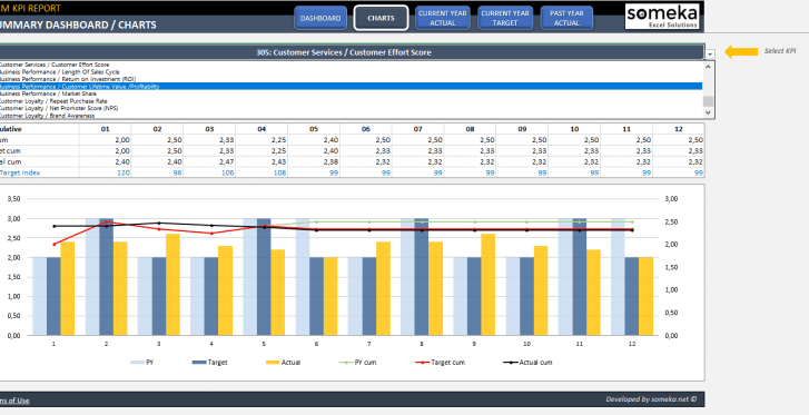 CRM-KPI-Dashboard-Excel-Template-Someka-SS4
