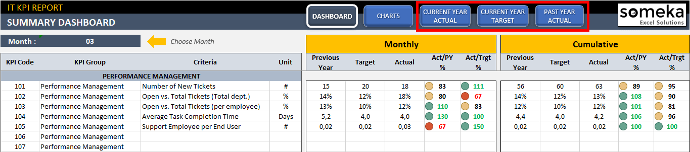 IT-KPI-Dashboard-Excel-Template-Someka-S02-Input