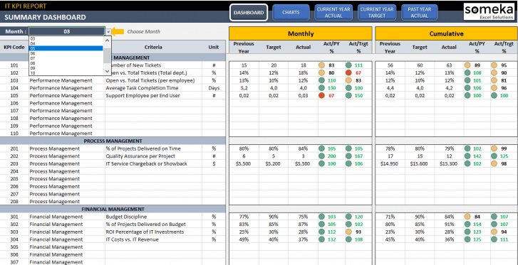 IT-KPI-Dashboard-Excel-Template-Someka-SS10