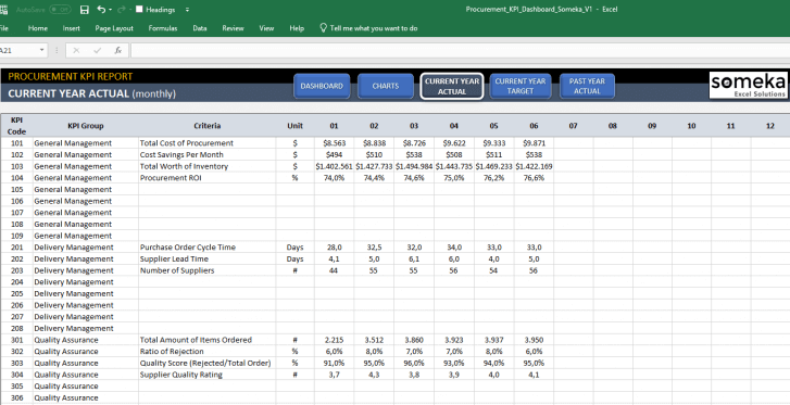 Procurement-KPI-Dashboard-Excel-Template-Someka-SS12
