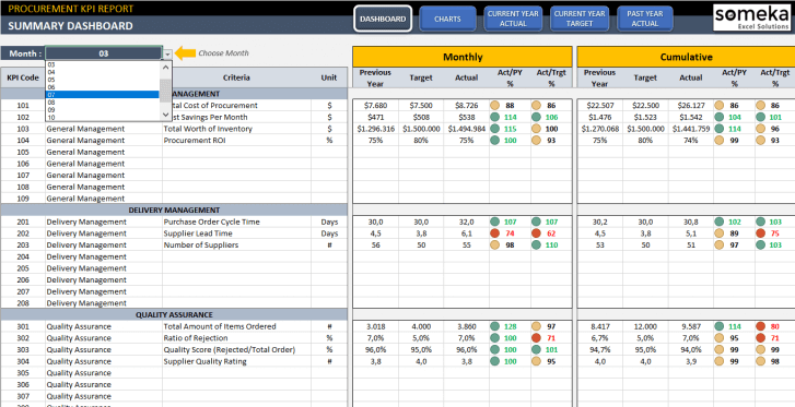 Procurement-KPI-Dashboard-Excel-Template-Someka-SS2