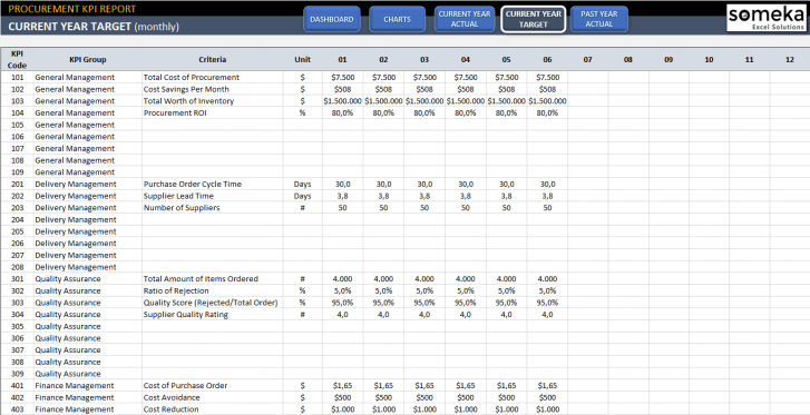 Procurement-KPI-Dashboard-Excel-Template-Someka-SS6