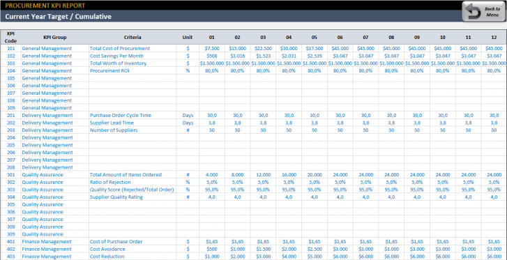 Procurement-KPI-Dashboard-Excel-Template-Someka-SS9