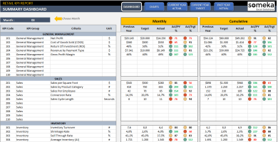 Retail-KPI-Dashboard-Excel-Template-Someka-SS1