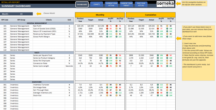 Retail-KPI-Dashboard-Excel-Template-Someka-SS12